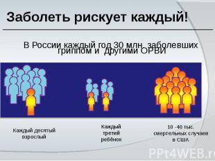 Заболеть рискует каждый! В России каждый год 30 млн. заболевших гриппом и другим