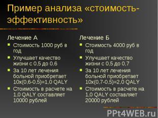 Пример анализа «стоимость-эффективность» Лечение АСтоимость 1000 руб в годУлучша