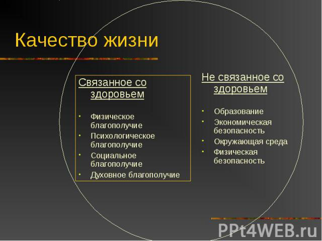 Качество жизни Связанное со здоровьемФизическое благополучиеПсихологическое благополучиеСоциальное благополучиеДуховное благополучиеНе связанное со здоровьемОбразованиеЭкономическая безопасностьОкружающая средаФизическая безопасность