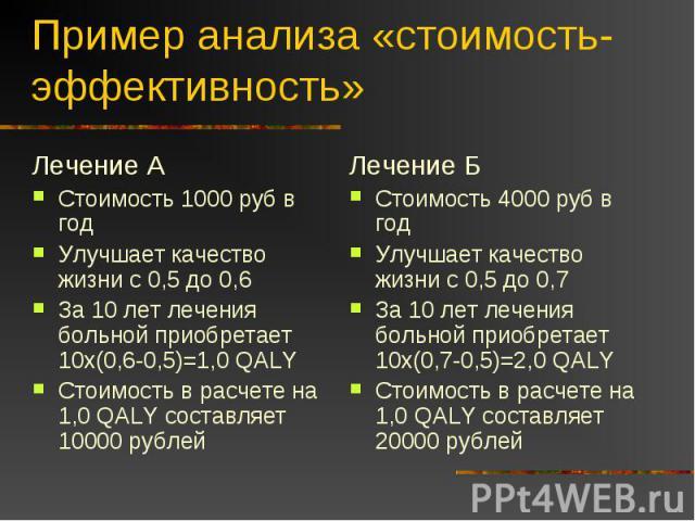 Пример анализа «стоимость-эффективность» Лечение АСтоимость 1000 руб в годУлучшает качество жизни с 0,5 до 0,6За 10 лет лечения больной приобретает 10х(0,6-0,5)=1,0 QALYСтоимость в расчете на 1,0 QALY составляет 10000 рублейЛечение БСтоимость 4000 р…