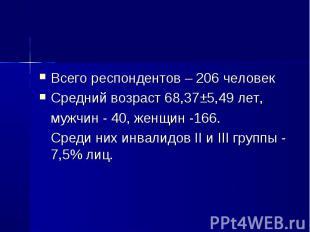 Всего респондентов – 206 человекСредний возраст 68,37±5,49 лет, мужчин - 40, жен