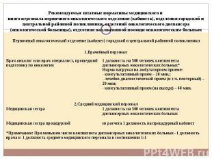 Рекомендуемые штатные нормативы медицинского и иного персонала первичного онколо