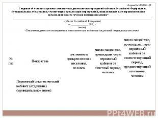 Форма № МОПН-ЦПСведения об основных целевых показателях деятельности учреждений