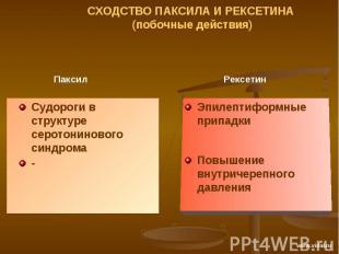 СХОДСТВО ПАКСИЛА И РЕКСЕТИНА (побочные действия) Паксил Судороги в структуре сер