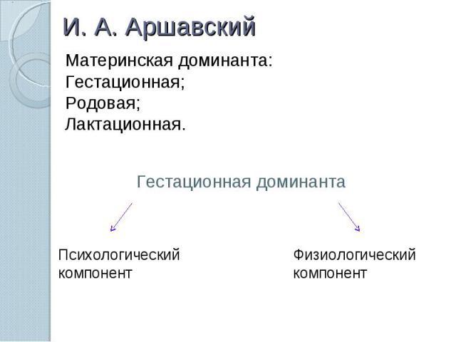И. А. Аршавский Материнская доминанта:Гестационная;Родовая;Лактационная.