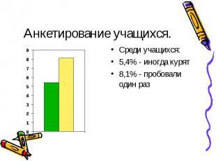 Анкетирование учащихся. Среди учащихся:5,4% - иногда курят8,1% - пробовали один