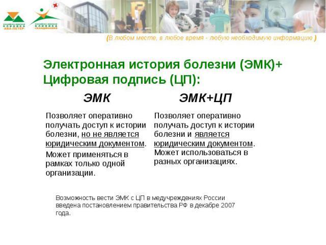 Электронная история болезни (ЭМК)+ Цифровая подпись (ЦП): Возможность вести ЭМК с ЦП в медучреждениях России введена постановлением правительства РФ в декабре 2007 года.