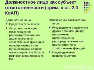 Должностное лицо как субъект ответственности (прим. к ст. 2.4 КоАП) Должностное