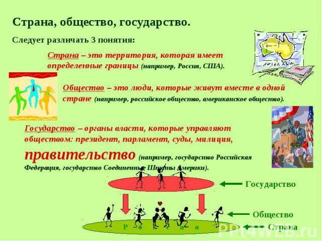 Страна, общество, государство.Следует различать 3 понятия:Страна – это территория, которая имеет определенные границы (например, Россия, США).Общество – это люди, которые живут вместе в одной стране (например, российское общество, американское общес…