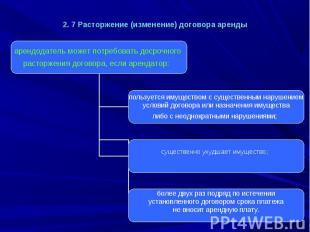 2. 7 Расторжение (изменение) договора аренды