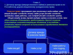 Глава 1.1. Договор аренды (имущественного найма) в римском праве и по Российском