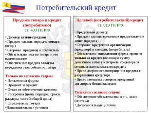 Потребительский кредит Продажа товара в кредит(потребителю)ст. 488 ГК РФ Договор