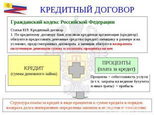 КРЕДИТНЫЙ ДОГОВОР Гражданский кодекс Российской ФедерацииСтатья 819. Кредитный д