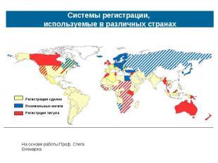 Системы регистрации, используемые в различных странах
