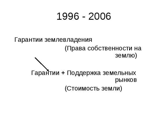 1996 - 2006 Гарантии землевладения(Права собственности на землю)Гарантии + Поддержка земельных рынков(Стоимость земли)