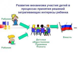 Развитие механизма участия детей в процессах принятия решений затрагивающих инте