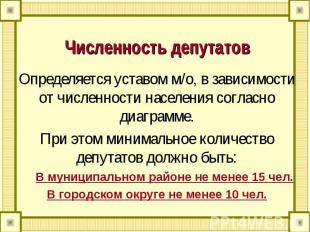 Численность депутатов Определяется уставом м/о, в зависимости от численности нас