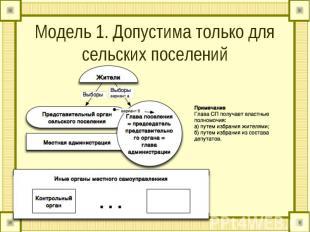 Модель 1. Допустима только для сельских поселений