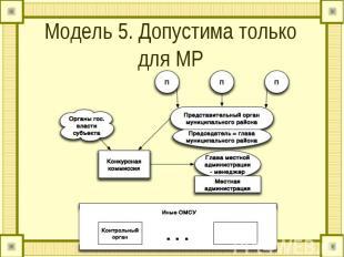 Модель 5. Допустима только для МР