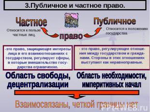 3.Публичное и частное право. -это право, защищающее интересылица в его взаимоотн