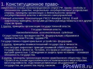 1. Конституционное право- Закрепляет основы конституционного строя РФ, права, св
