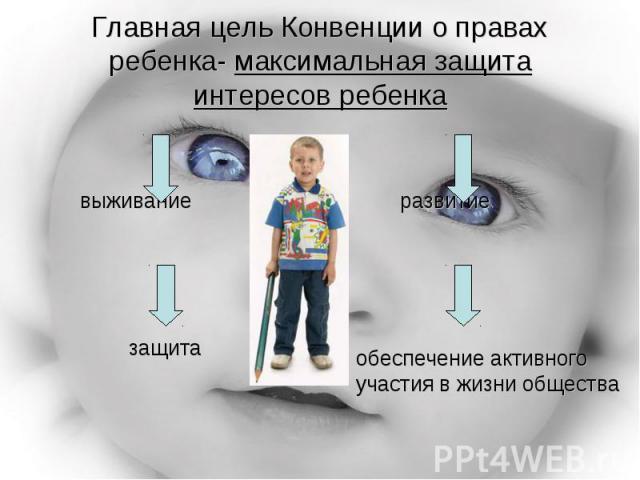 Главная цель Конвенции о правах ребенка- максимальная защита интересов ребенка