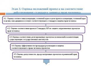 Этап 3. Оценка положений проекта на соответствие действующему стандарту зашиты п