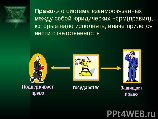 Право-это система взаимосвязанных между собой юридических норм(правил), которые надо исполнять, иначе придется нести ответственность. ПоддерживаетправогосударствоЗащищаетправо