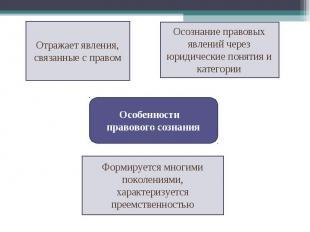 Особенности правового сознания Отражает явления, связанные с правомОсознание пра