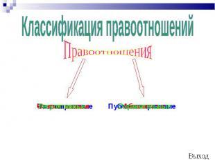 Классификация правоотношенийПравоотношенияРегулятивныеОхранительные