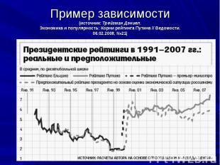 Пример зависимости(источник: Трейзман Дэниел.Экономика и популярность: Корни рей