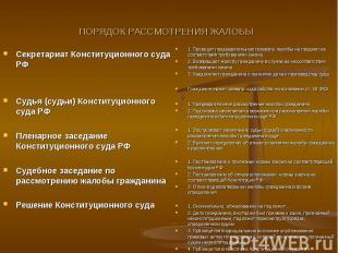 ПОРЯДОК РАССМОТРЕНИЯ ЖАЛОБЫ Секретариат Конституционного суда РФСудья (судьи) Ко
