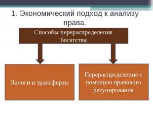 1. Экономический подход к анализу права. Способы перераспределения богатстваНало