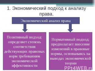 1. Экономический подход к анализу права. Экономический анализ праваПозитивный по