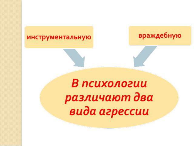 В психологии различают два вида агрессии инструментальнуювраждебную