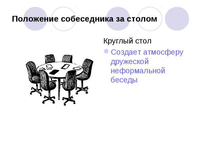 Положение собеседника за столом Круглый столСоздает атмосферу дружеской неформальной беседы