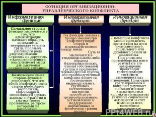 ФУНКЦИИ ОРГАНИЗАЦИОННО-УПРАВЛЕНЧЕСКОГО КОНФЛИКТА Информативная функцияСигнальная
