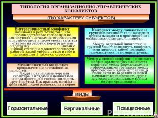 ТИПОЛОГИЯ ОРГАНИЗАЦИОННО-УПРАВЛЕНЧЕСКИХ КОНФЛИКТОВ (ПО ХАРАКТЕРУ СУБЪЕКТОВ)Внутр