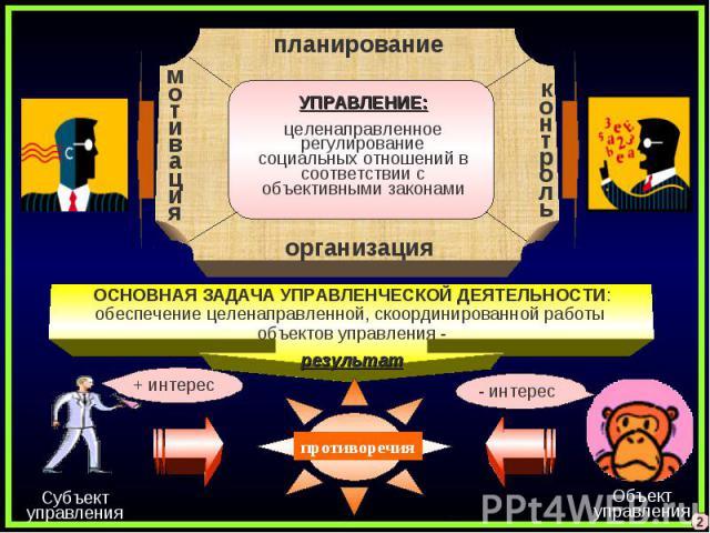 УПРАВЛЕНИЕ:целенаправленное регулирование социальных отношений в соответствии с объективными законами