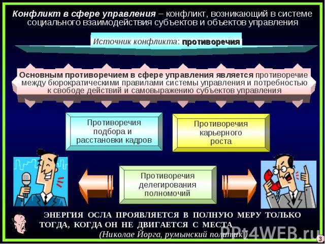 Конфликт в сфере управления – конфликт, возникающий в системе социального взаимодействия субъектов и объектов управленияОсновным противоречием в сфере управления является противоречие между бюрократическими правилами системы управления и потребность…