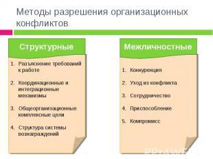 Методы разрешения организационных конфликтов СтруктурныеРазъяснение требований к