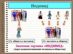 Индивид Значения термина «ИНДИВИД»(через взаимоотношения человека и общества)
