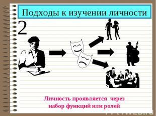 Подходы к изучении личности Личность проявляется черезнабор функций или ролей