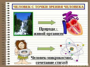 ЧЕЛОВЕК С ТОЧКИ ЗРЕНИЯ ЧЕЛОВЕКА Природа - живой организмЧеловек-микрокосмос,соче