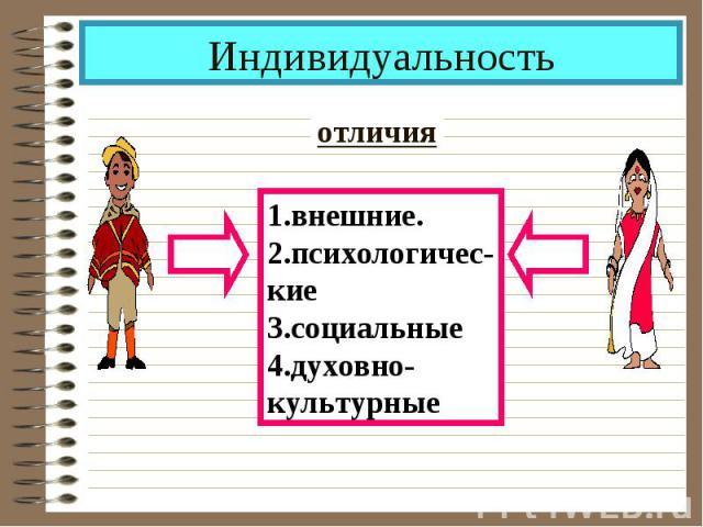 Индивидуальность отличия1.внешние.2.психологичес-кие3.социальные4.духовно-культурные