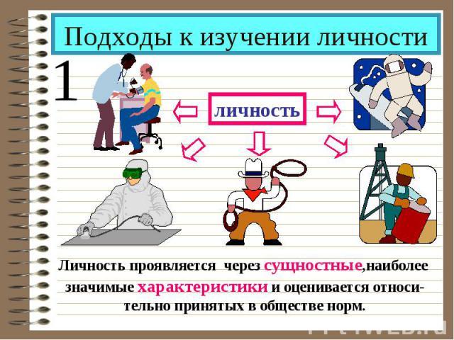 Подходы к изучении личности личностьЛичность проявляется через сущностные,наиболее значимые характеристики и оценивается относи-тельно принятых в обществе норм.