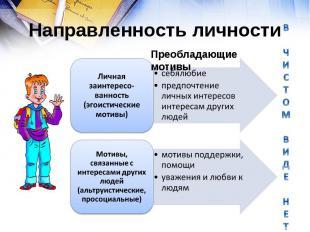 Направленность личности Преобладающие мотивыЛичная заинтересо-ванность (эгоистич