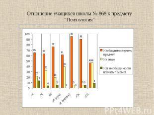 """Отношение учащихся школы № 868 к предмету """"Психология"""""""