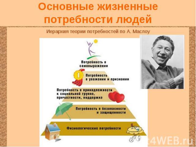 Основные жизненные потребности людей Иерархия теории потребностей по А. Маслоу