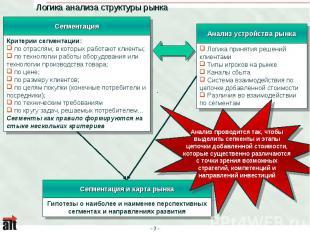 Логика анализа структуры рынка СегментацияКритерии сегментации: по отраслям, в к